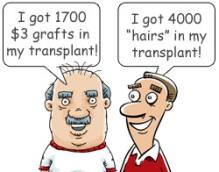 hair transplantation cost