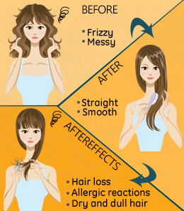 hair-straight